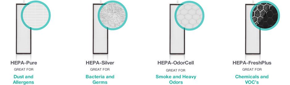 Alen T500 HEPA Filters
